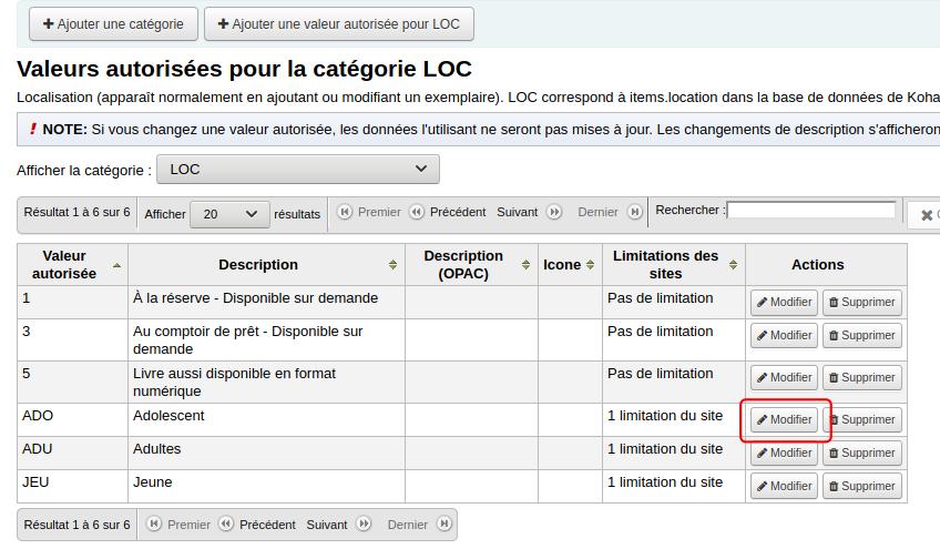 Valeurs autorisées pour la catégorie LOC où le boûton Modifier est entouré